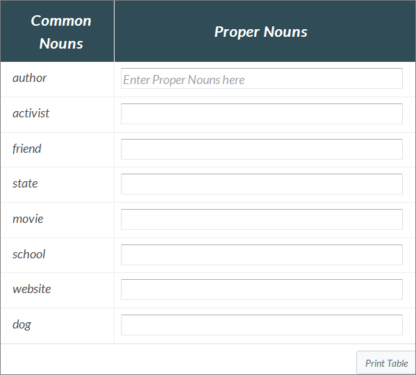 One interactive example asks students to list out proper nouns.