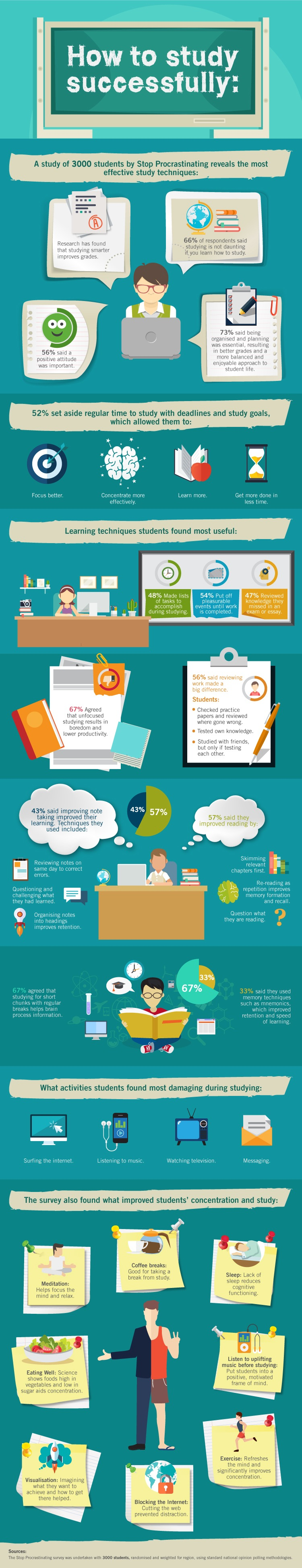 Modular Classroom Quiz ~ Successful study tips infographic news from the nest