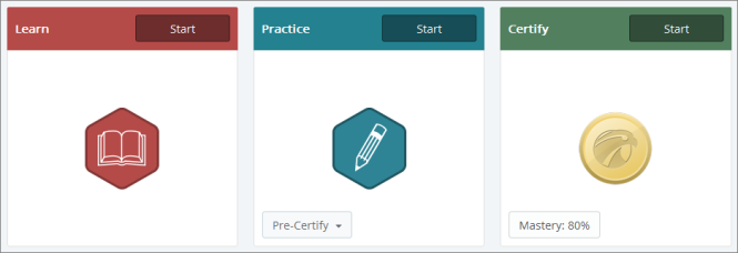 The Learning Path includes Learn, Practice, and Certify modes.