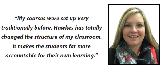 "Photo of Kim Halsey with a quote next to her that says, ""My courses were set up very traditionally before. Hawkes has totally changed the structure of my classroom. It makes the students far more accountable for their own learning."""