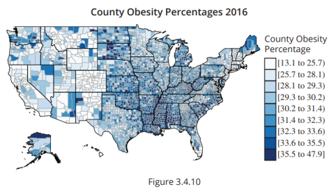 Data Set Obesity