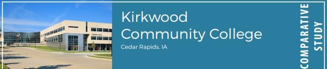 Kirkwood Community College, Cedar Rapids, IA. Comparative study.
